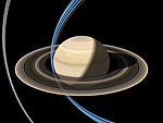 822 Cassini Ring-Grazing and Grand Finale Closest Approaches FRPO Periapses v01.jpg