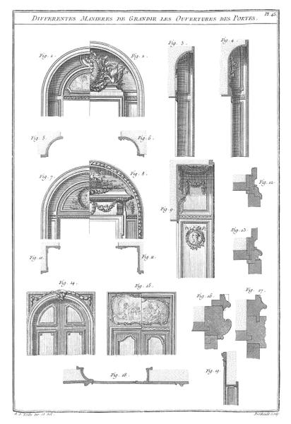 File:A-J Roubo - L'Art du Menuisier - Planche 045.png
