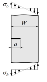 A single edge crack in a finite plate under bending load.png