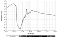 Absorption spectrum of liquid water.png