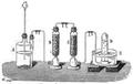 Appareil pour la préparation de l'hydrogène pur.png