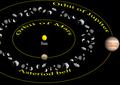 Asteroid belt between Mars & Jupiter.PNG