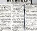 Audierne 1911.jpg
