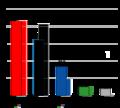 Austrian-legislative-election-1990.png