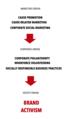 Brand activism evolution.png