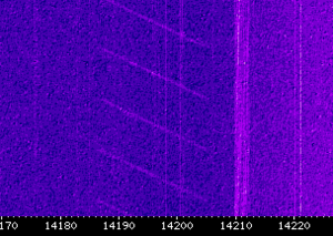 CODAR signal centered at ~14195 kHz.PNG
