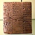Clay tablet. Old Akkadian account text about fields. 2334-2004 BCE. From Iraq. Vorderasiatisches Museum, Berlin.jpg