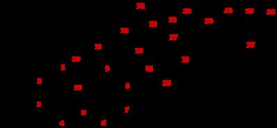 kortikosteroidit ovat