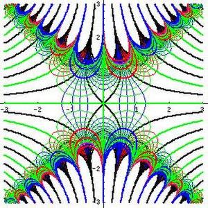 Error function - Image: Complex Ex 2