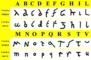 Roman cursive - Roman cursive, old and new