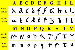 Scrittura corsiva romana - Wikipedia