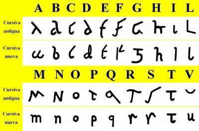 historia de la lengua romana: