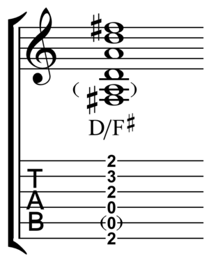 Standard tuning - Image: D over F sharp slash chord