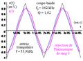 Deuxième ordre du type réponse en uLC d'un R L C série - réjection d'harmonique d'un triangulaire - bis.png