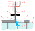 Diagram of water jet cutter machine.png