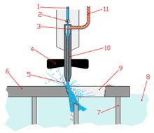 pompe a eau bassin solaire