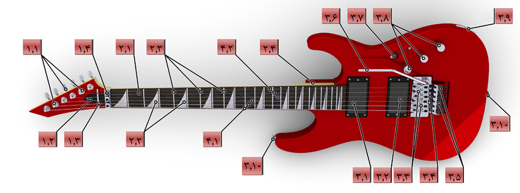 752px Electric Guitar %28Superstrat based on ESP KH vertical%29 with hint lines and numbers in Farsi numbers