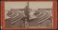 Elevated railroad, Coenties slip, N. Y, from Robert N. Dennis collection of stereoscopic views.png