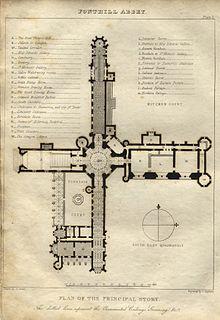 Fonthill Abbey Wikipedia