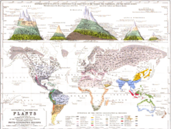 Geographical Distribution of Plants 1850 Alexander Keith Johnston.png