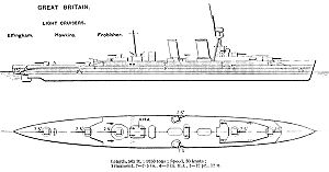 Hawkins-class cruiser - Right elevation and deck plan as depicted in Brassey's Naval Annual 1923