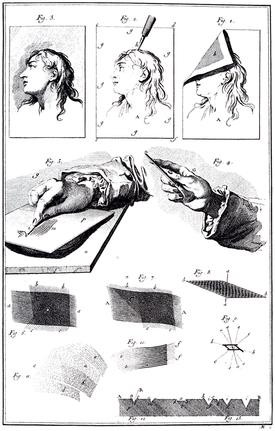 Η τέχνη της χαρακτικής σε χαλκό (χαλκογραφία) από την Εγκυκλοπαίδεια του Ντιντερό (Diderot) του 1760.