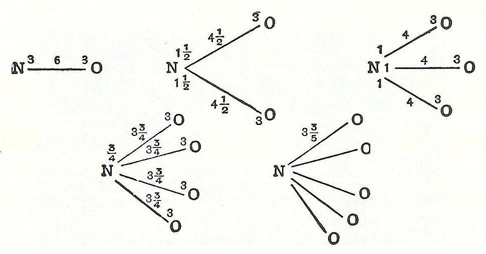Higgins-particles