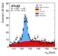 Higgs boson mass peak in four-lepton final state (ATLAS).pdf