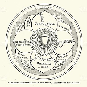 Hindu representation of the earth 01.jpg