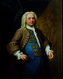 George Frideric Handel: Age & Birthday