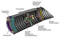 200px Keplerspacecraft 20110215 اخترزیست شناسی