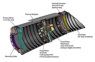 Diagramma del telescopio che evidenzia i suoi principali componenti.