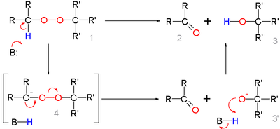 Kornblum-DeLaMare rearrangement Mechanism