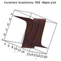 Kuramoto-Sivashinsky pde Maple 3d plot.png
