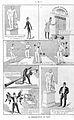 La Culture Physique, 1904, satire. Wellcome L0024068.jpg