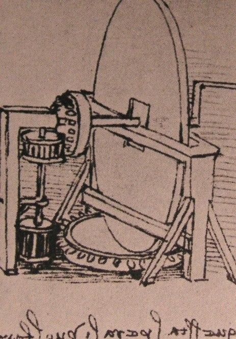 Leonardo machine for grinding convex lenses