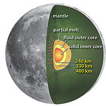 Main lunar core en.jpg