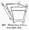 Manual of Gardening fig137.png