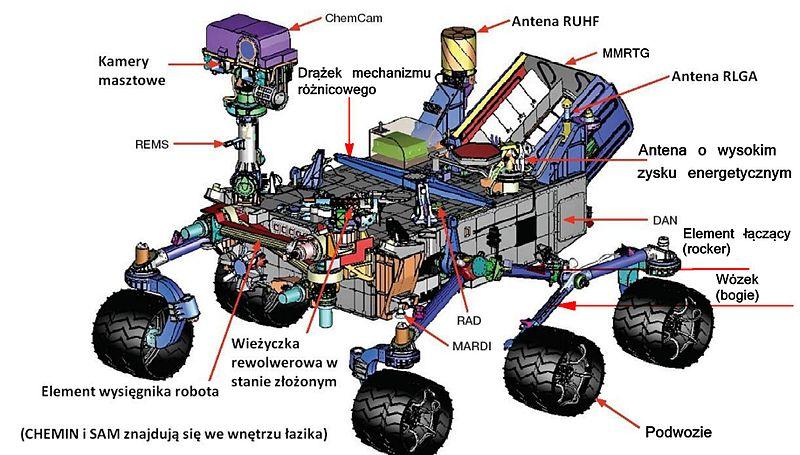 descriptions of a rover for mars -#main