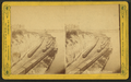 Mississippi river and railroad, St. Paul, Minn, by Woodward Stereoscopic Co..png