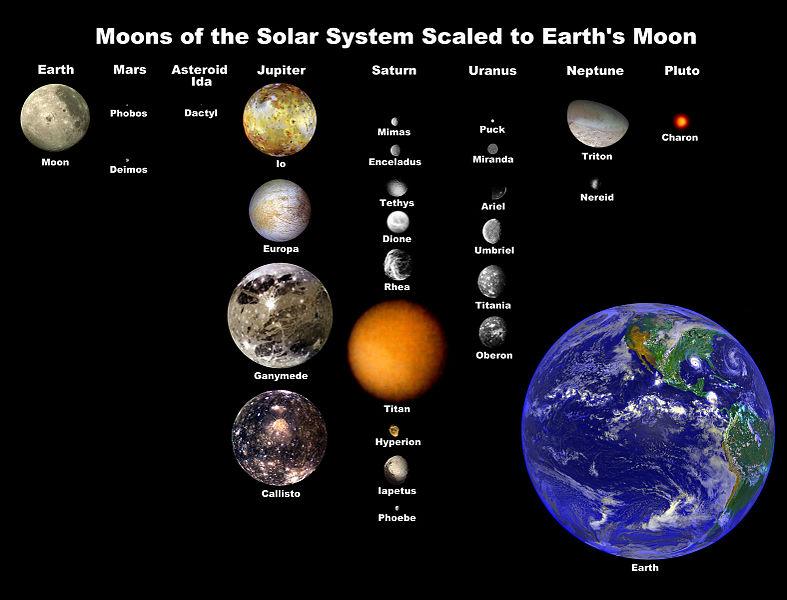 solar system jpg image - photo #9