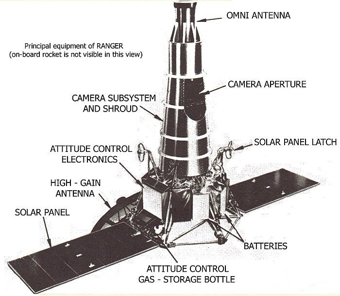 nasa ranger spacecraft - 640×558