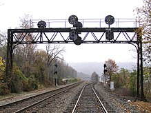 Photo of position light signals on signal bridge