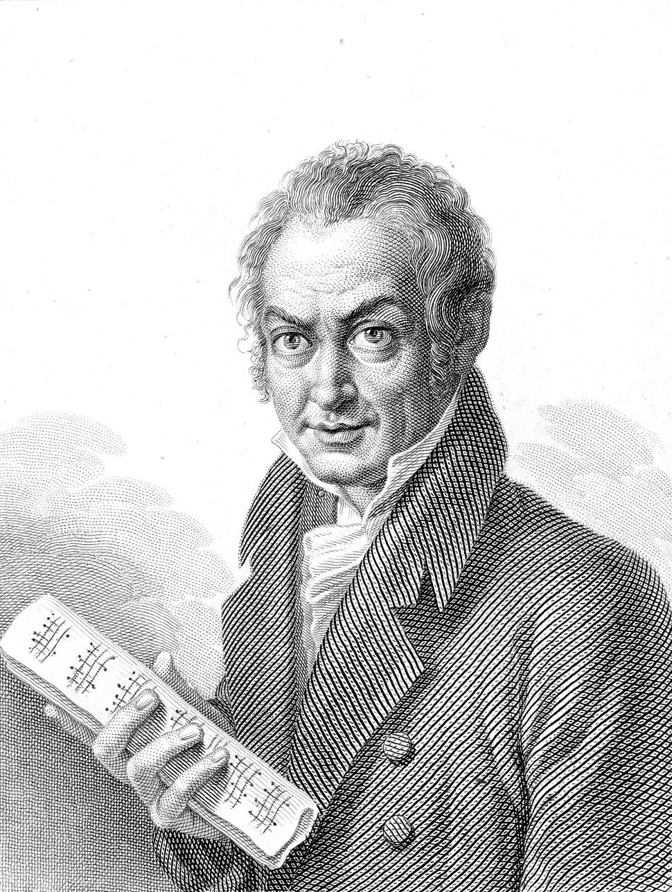 Nicola Antonio Zingarelli