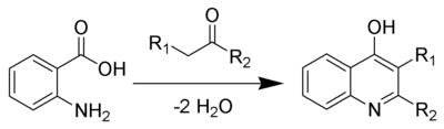 The Niementowski quinoline synthesis