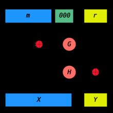 Padding (cryptography) - WikiVisually