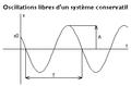 Oscillations libres conservatif.png