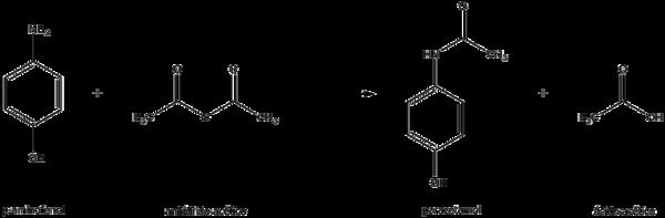 Síntesis química del paracetamol