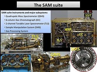 Sample Analysis at Mars - The SAM Suite