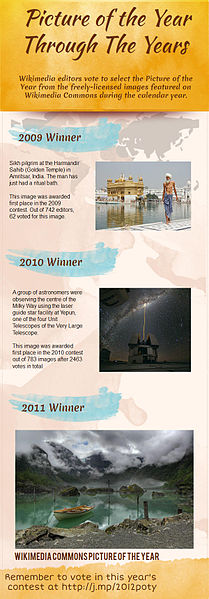 File:Picture of the Year Through The Years Infographic.jpeg